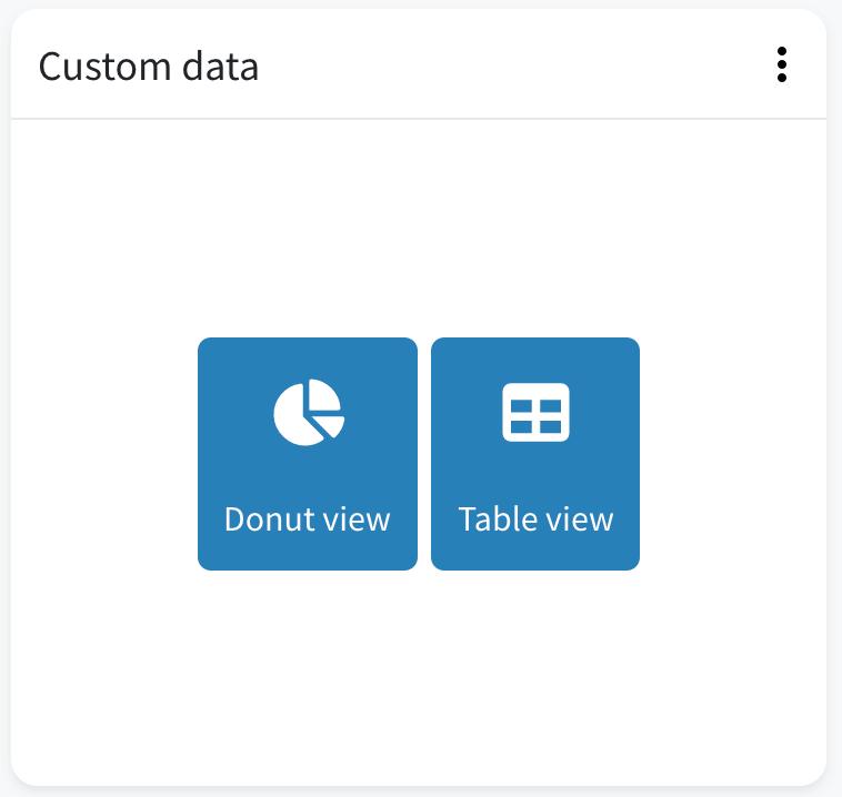 Select custom data view